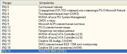 драйверов на Audigy 2.